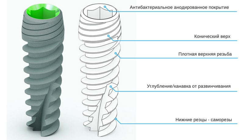 немецкие импланты BioLine Spiral Cone