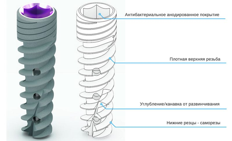 немецкие импланты зубов BioLine Active MAI